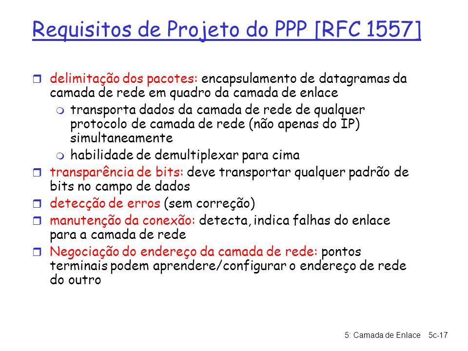 Requisitos de Projeto do PPP [RFC 1557]